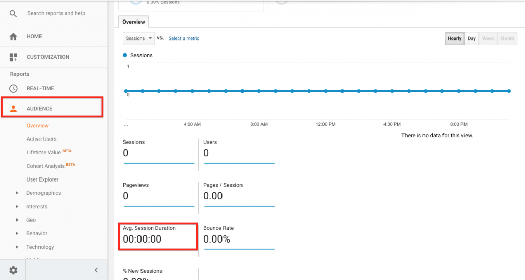 Google Analytics Metrics - Content marketing reporting