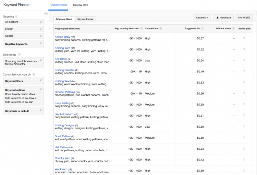 Ad Groups Ideas for Ecommerce SEO