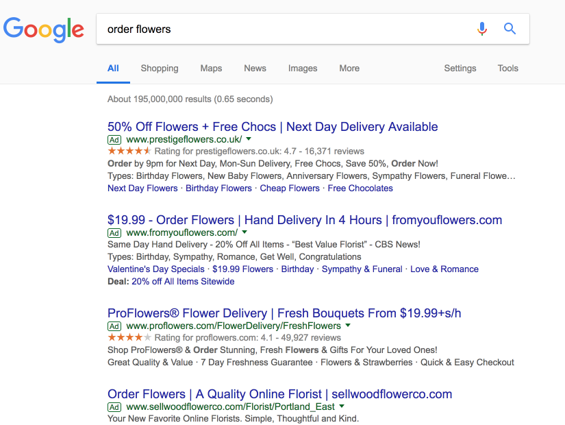 How to read related keywords