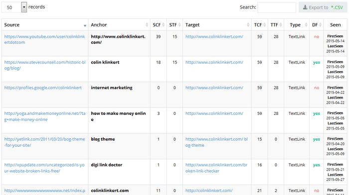 Site Explorer - Backlinks Metrics
