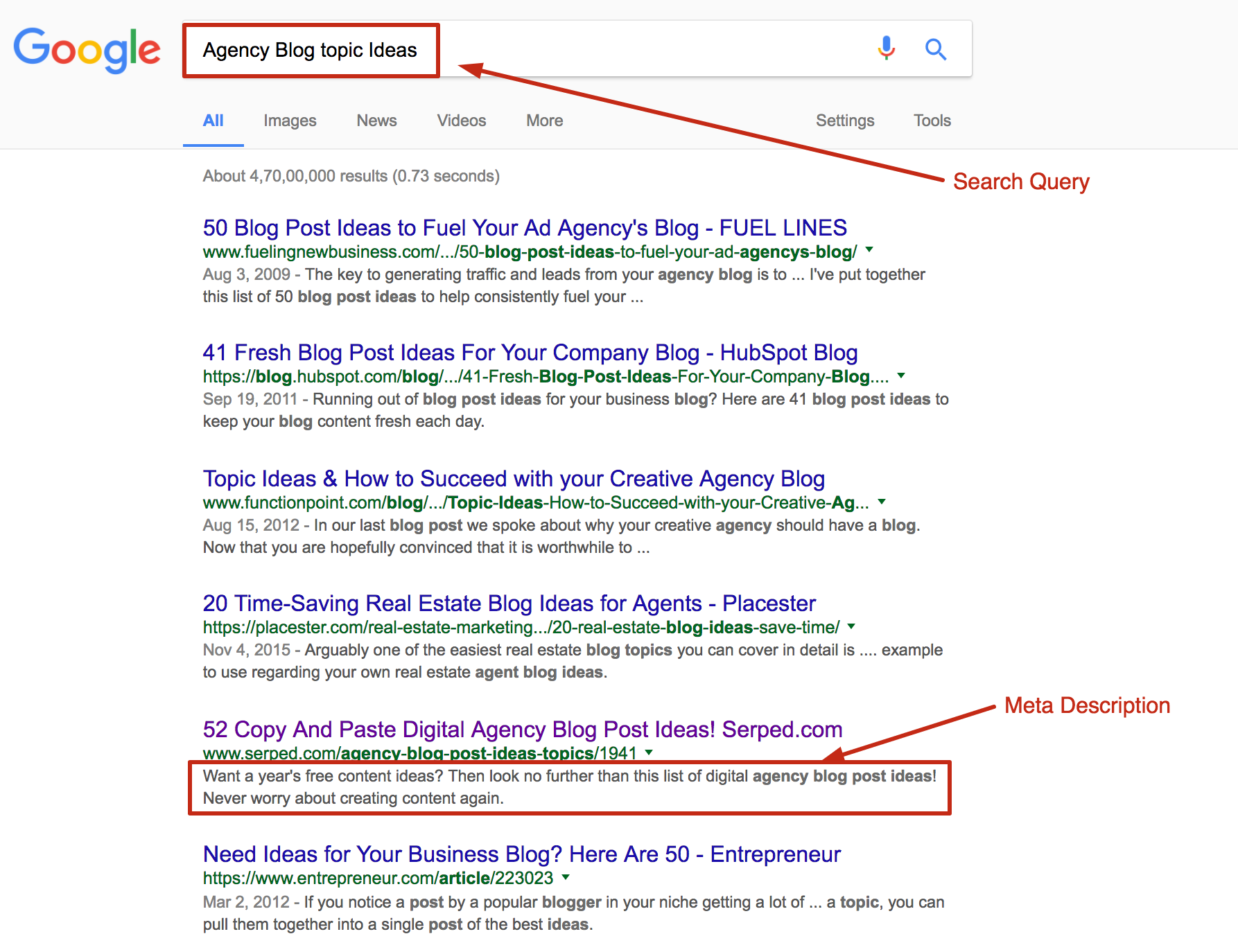 on page search engine ranking factors for every webmaster