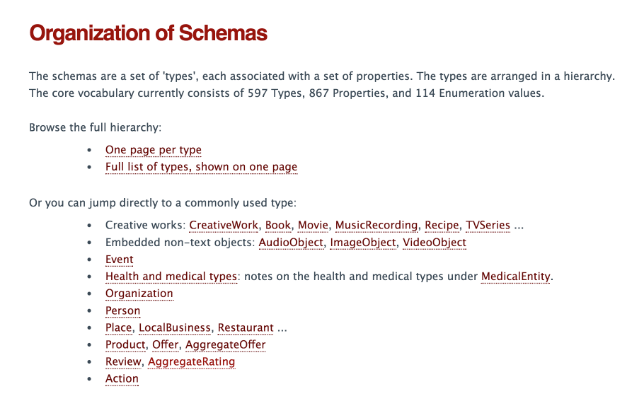 Organization of schemas - Schema Markup and Structured Data