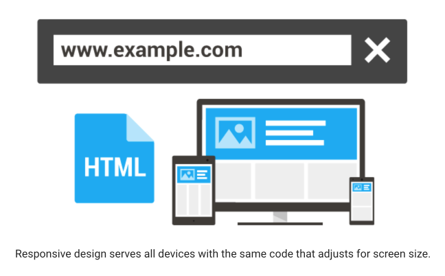 Mobile Responsive Themes: Mobile-First Indexing