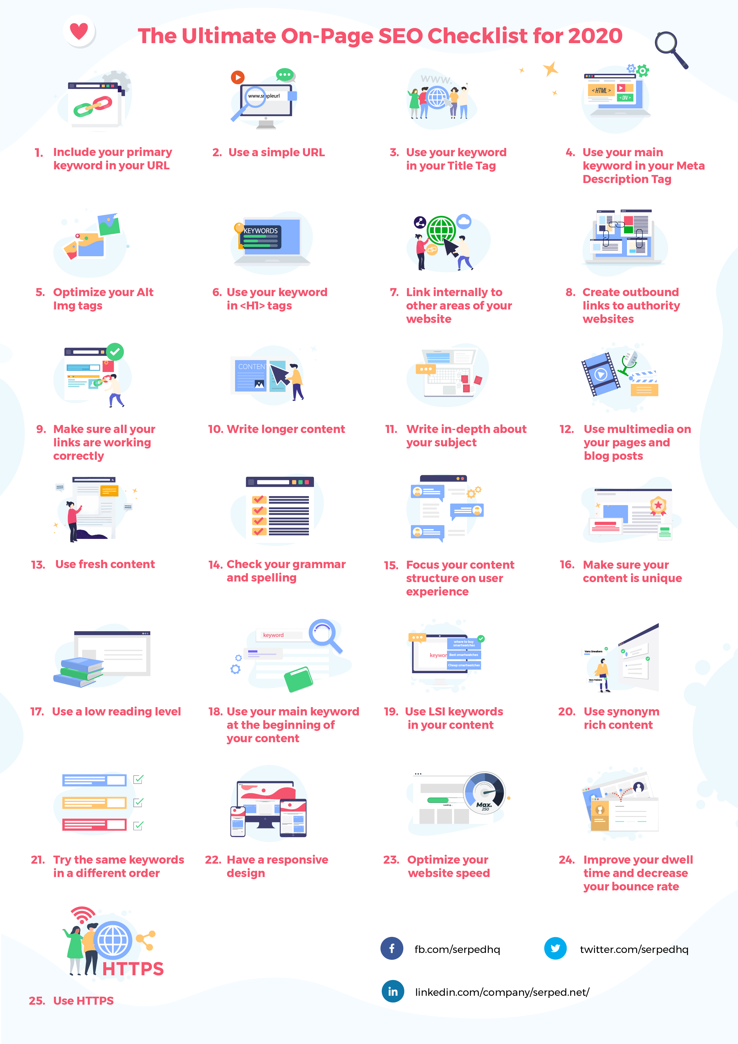 On-page SEO Infographic